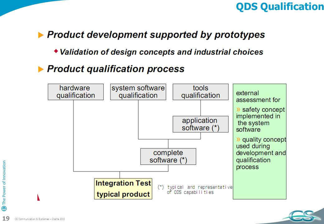 QDS Qualification