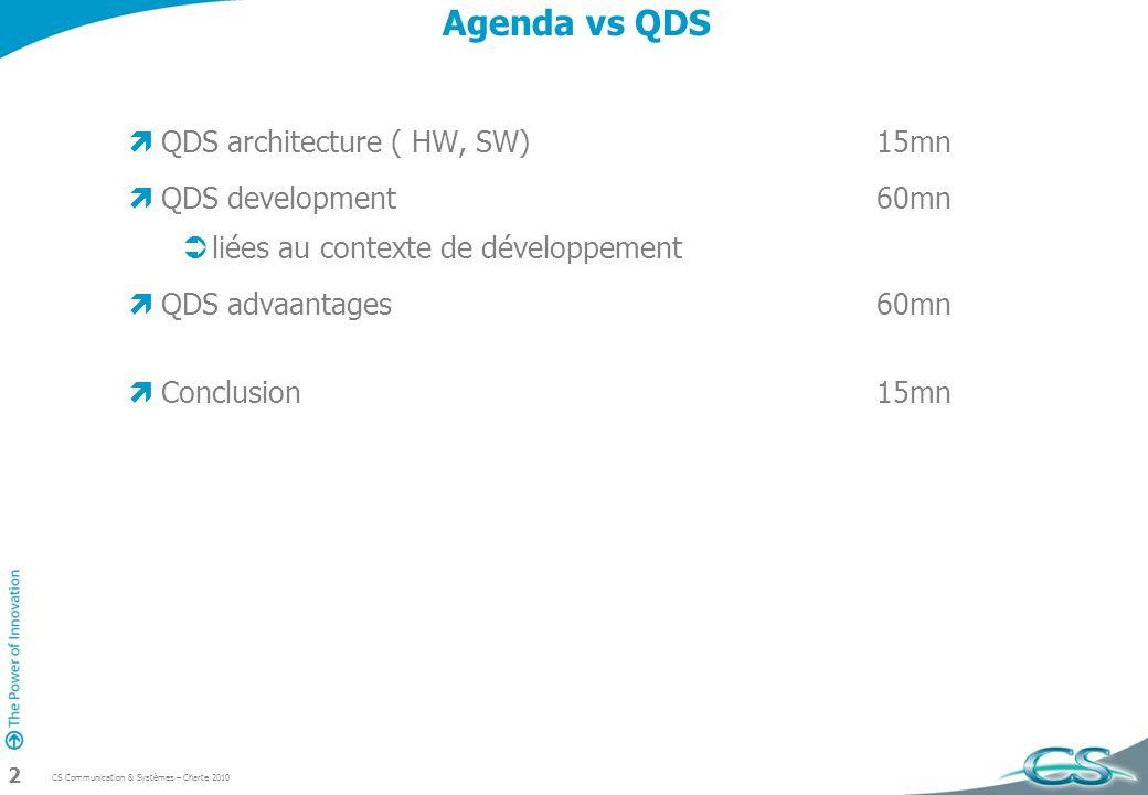 Agenda vs QDS QDS architecture ( HW, SW) 15mn QDS development 60mn