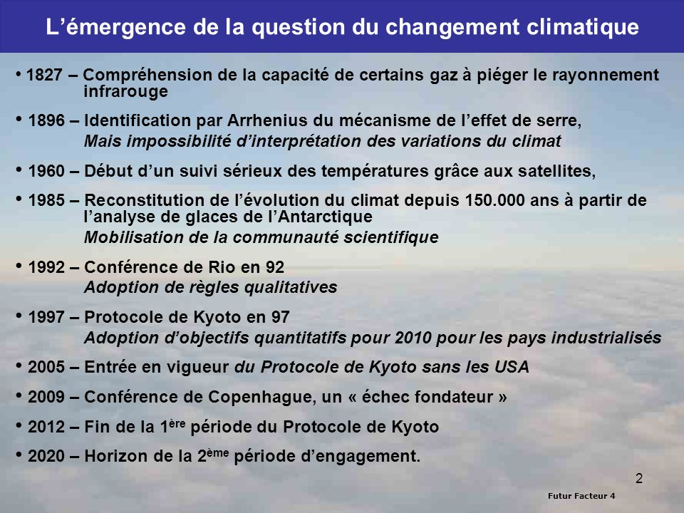 L'émergence de la question du changement climatique