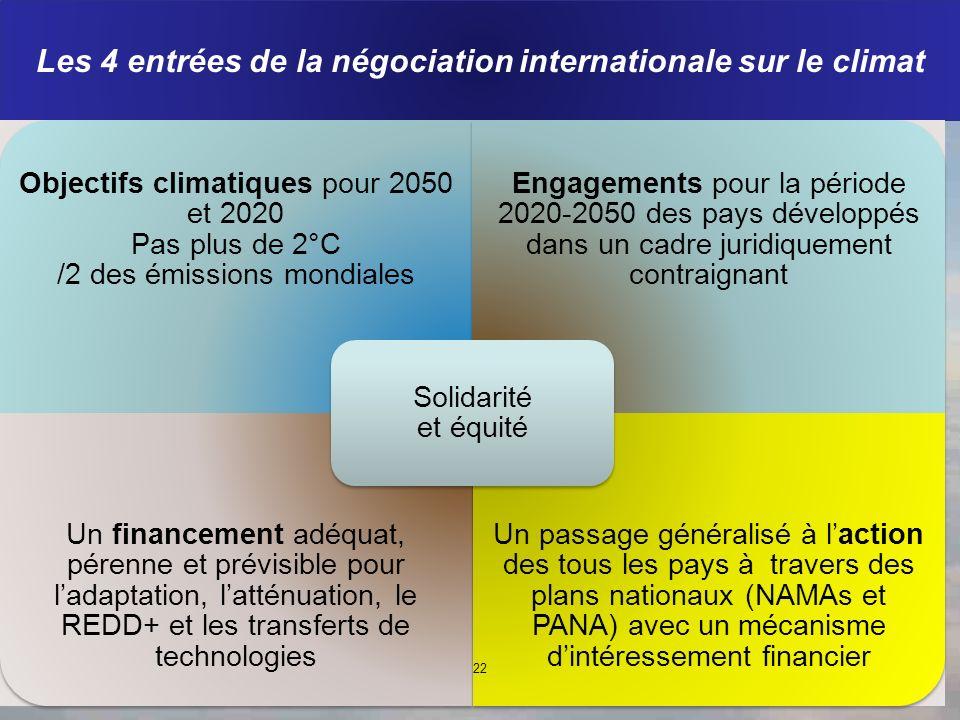 Les 4 entrées de la négociation internationale sur le climat