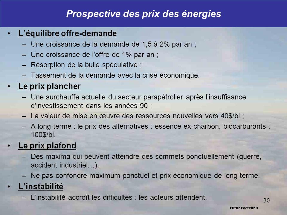 Prospective des prix des énergies
