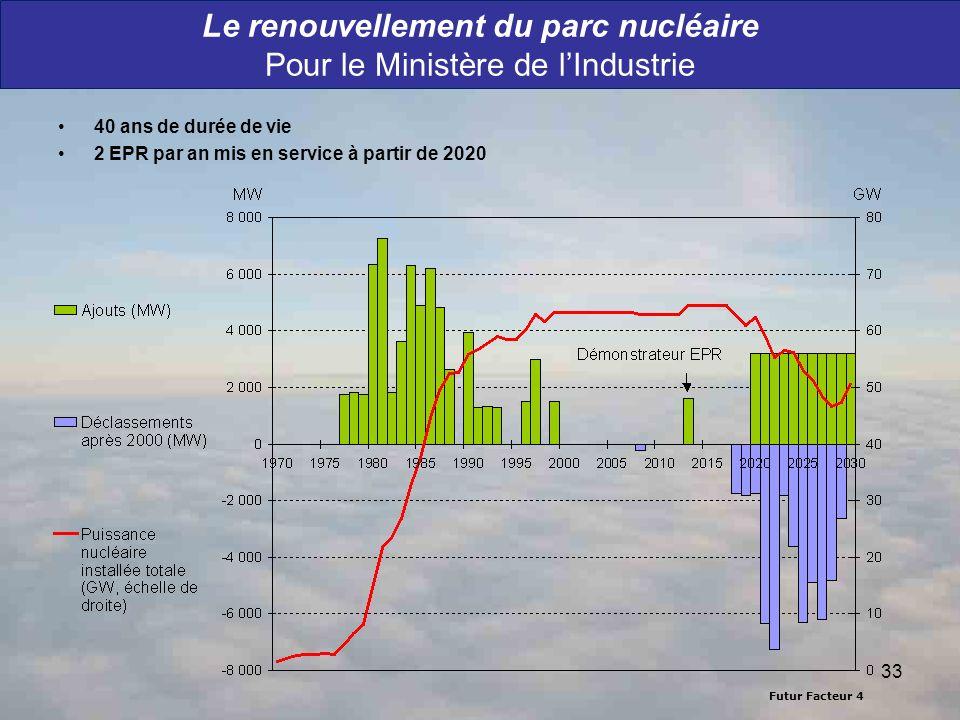 Le renouvellement du parc nucléaire Pour le Ministère de l'Industrie