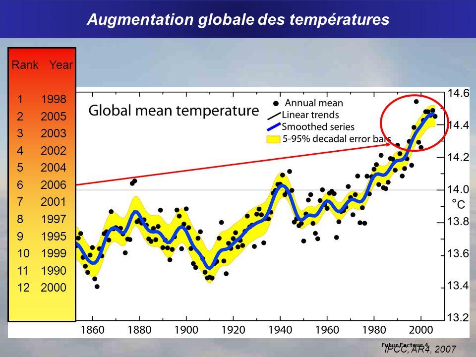 Augmentation globale des températures