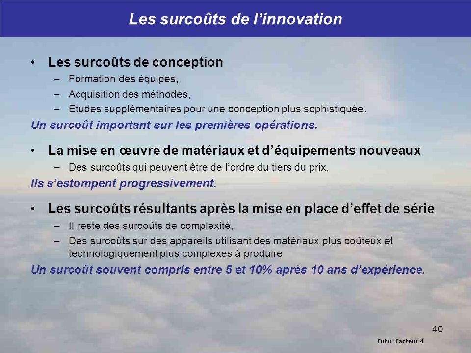 Les surcoûts de l'innovation