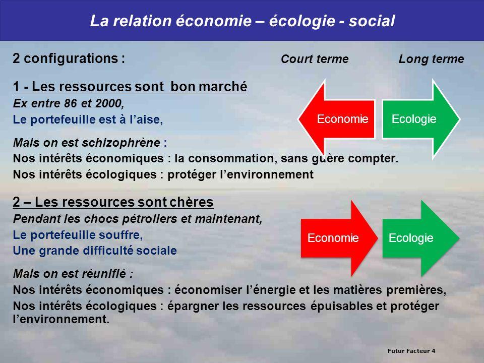 La relation économie – écologie - social