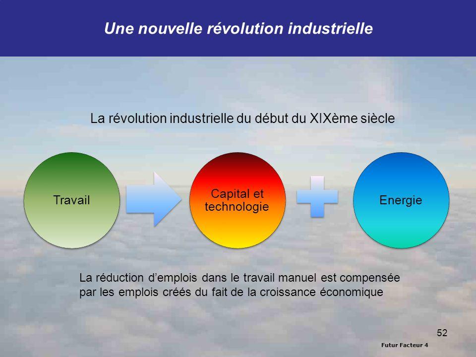 Une nouvelle révolution industrielle