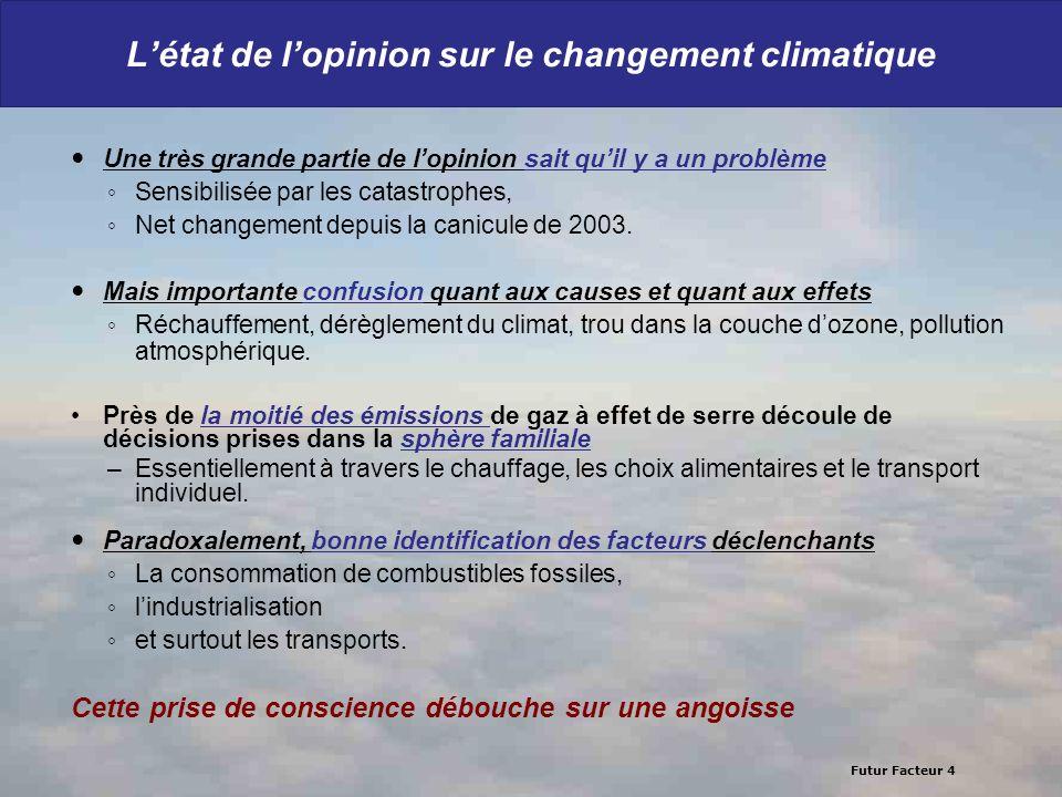 L'état de l'opinion sur le changement climatique