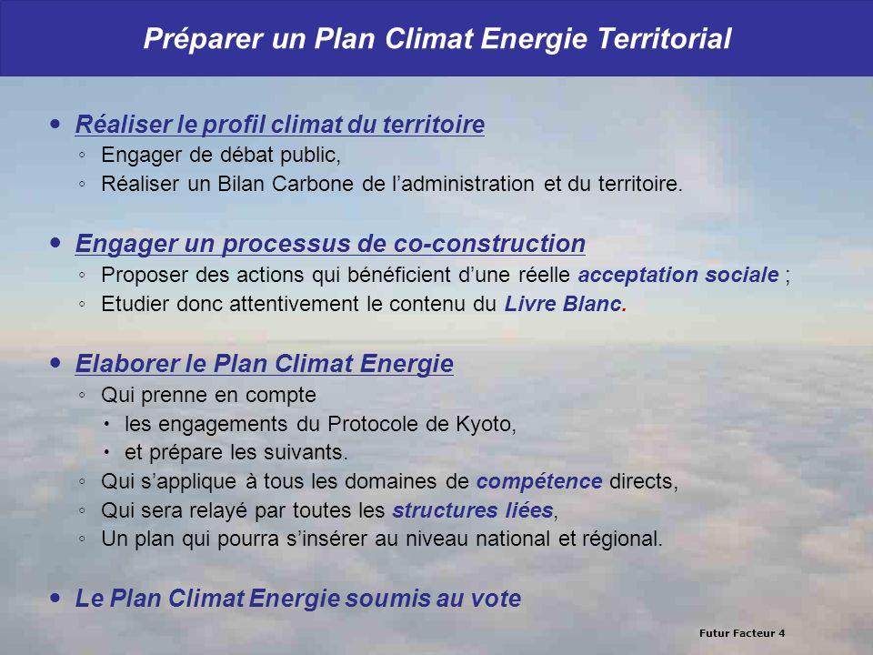 Préparer un Plan Climat Energie Territorial