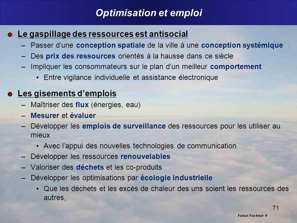 Optimisation et emploi