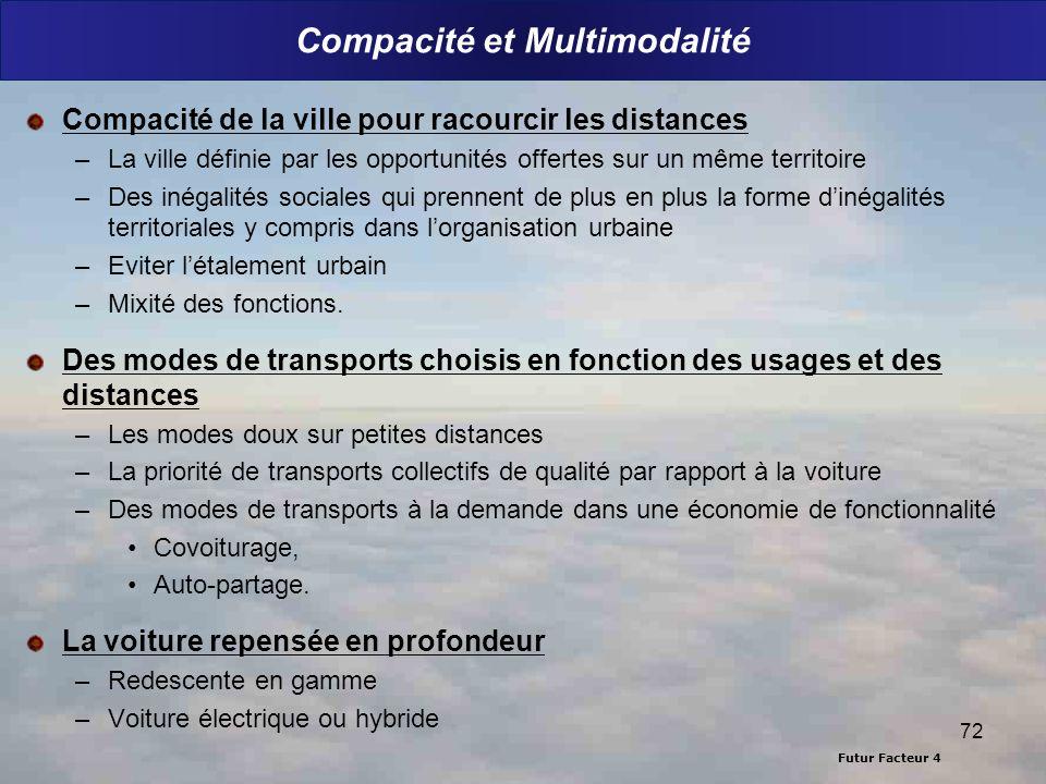 Compacité et Multimodalité