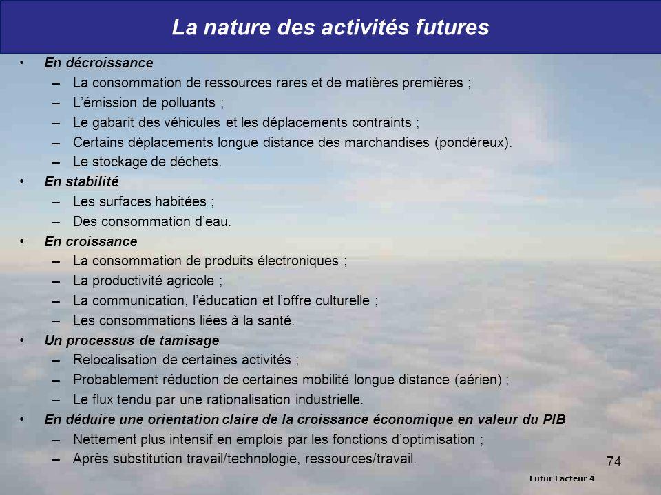 La nature des activités futures