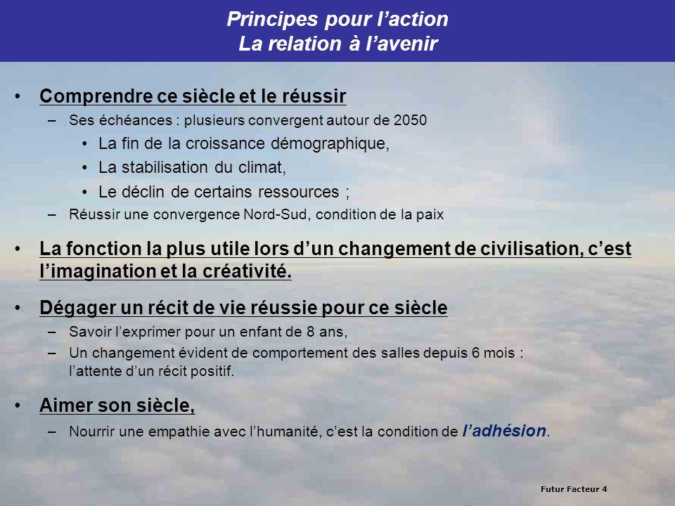 Principes pour l'action La relation à l'avenir
