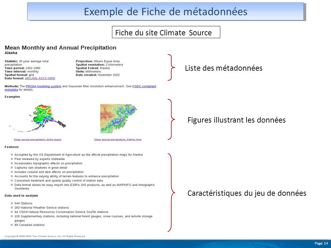 Exemple de Fiche de métadonnées