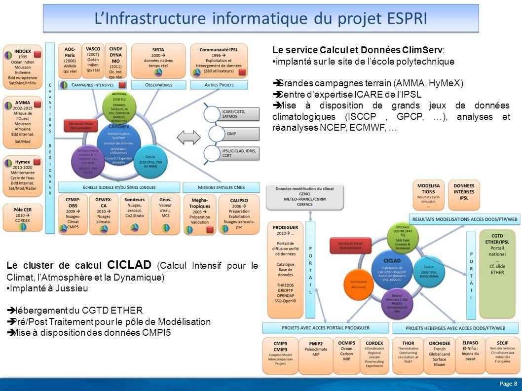 L'Infrastructure informatique du projet ESPRI