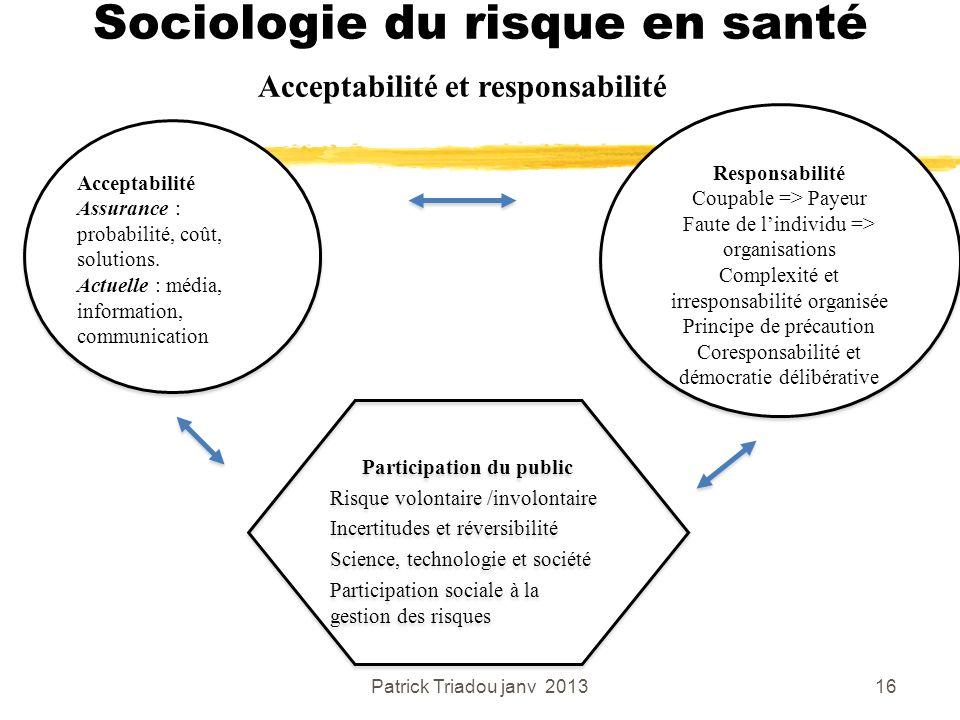 Sociologie du risque en santé