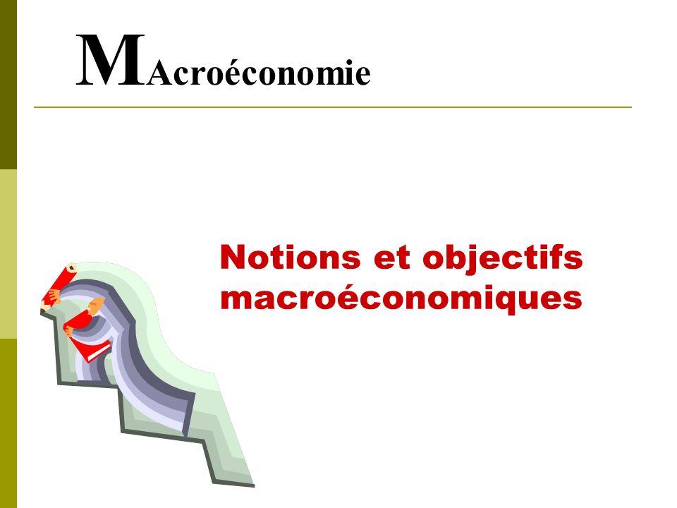 MAcroéconomie Notions et objectifs macroéconomiques