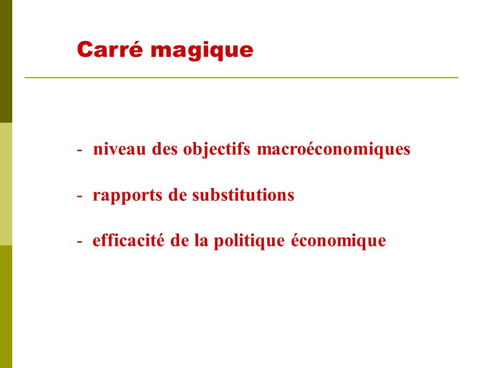Carré magique niveau des objectifs macroéconomiques