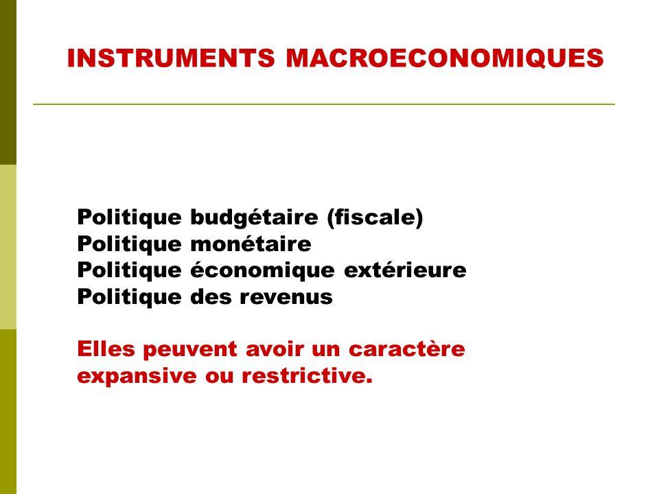 INSTRUMENTS MACROECONOMIQUES