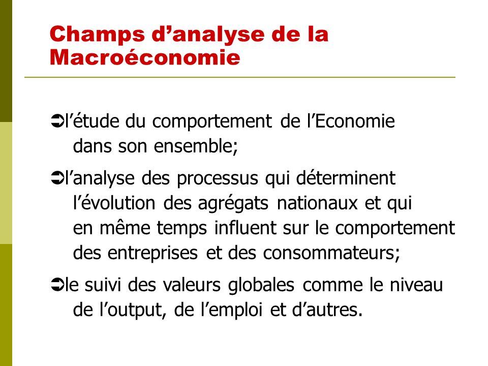 Champs d'analyse de la Macroéconomie