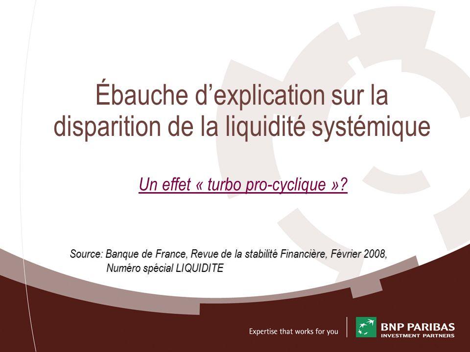 Ébauche d'explication sur la disparition de la liquidité systémique