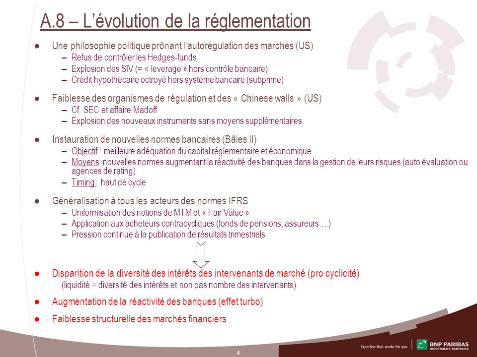 A.8 – L'évolution de la réglementation