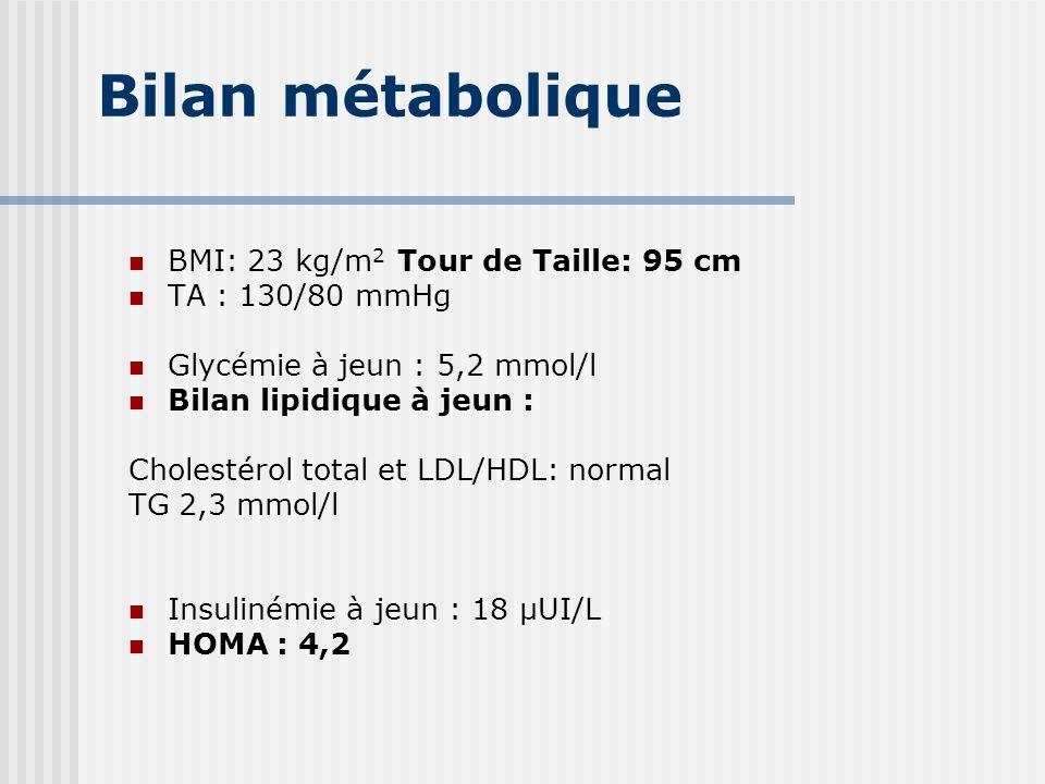 Bilan métabolique BMI: 23 kg/m2 Tour de Taille: 95 cm TA : 130/80 mmHg