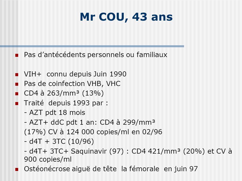 Mr COU, 43 ans Pas d'antécédents personnels ou familiaux