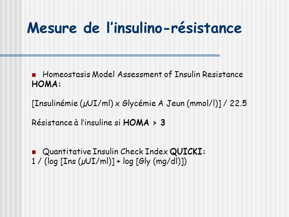 Mesure de l'insulino-résistance