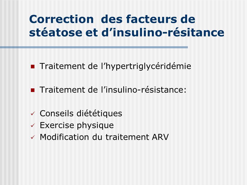 Correction des facteurs de stéatose et d'insulino-résitance