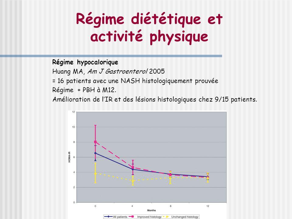 Régime diététique et activité physique