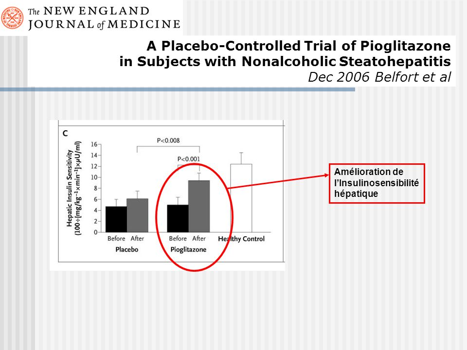 A Placebo-Controlled Trial of Pioglitazone in Subjects with Nonalcoholic Steatohepatitis Dec 2006 Belfort et al