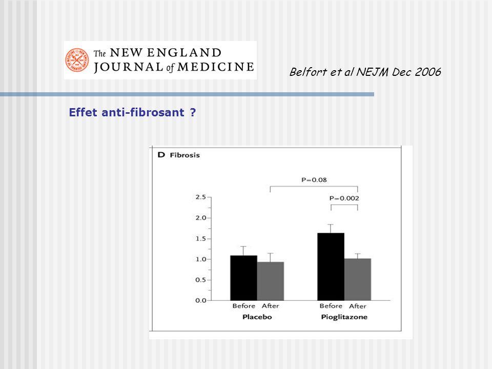 Belfort et al NEJM Dec 2006 Effet anti-fibrosant