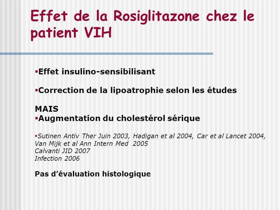 Effet de la Rosiglitazone chez le patient VIH