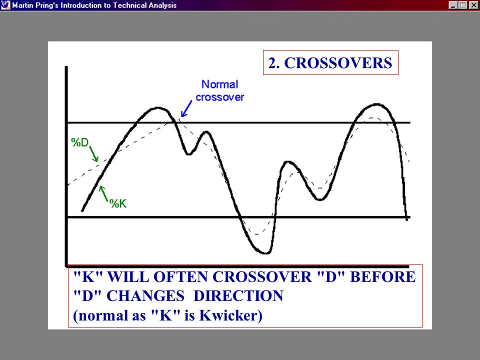 2. CROSSOVERS K WILL OFTEN CROSSOVER D BEFORE D CHANGES DIRECTION (normal as K is Kwicker)