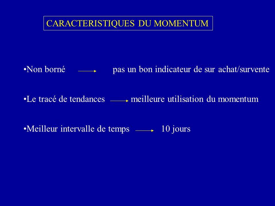 CARACTERISTIQUES DU MOMENTUM