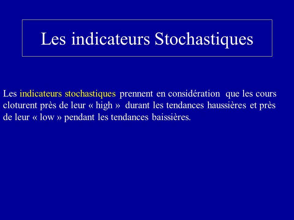 Les indicateurs Stochastiques