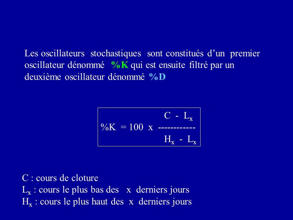 Les oscillateurs stochastiques sont constitués d'un premier