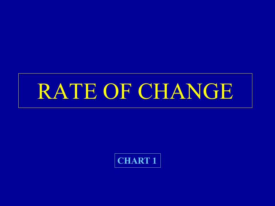 RATE OF CHANGE CHART 1