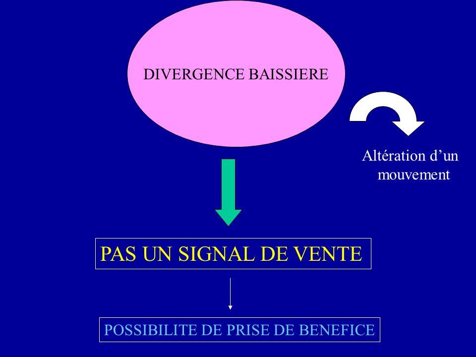 PAS UN SIGNAL DE VENTE DIVERGENCE BAISSIERE Altération d'un mouvement