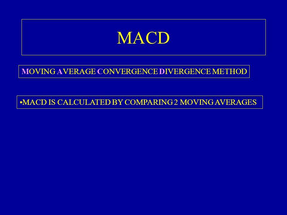 MA CD MOVING AVERAGE CONVERGENCE DIVERGENCE METHOD