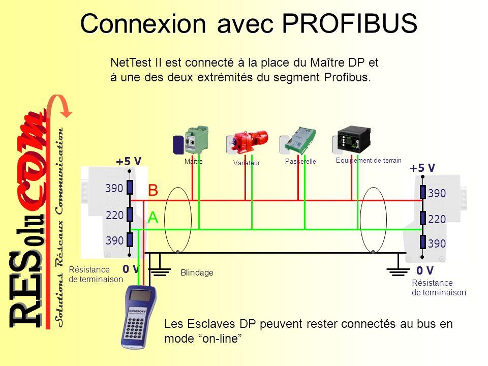 Connexion avec PROFIBUS