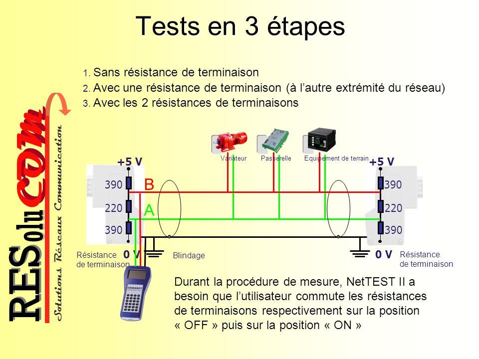 Tests en 3 étapes 1. Sans résistance de terminaison. 2. Avec une résistance de terminaison (à l'autre extrémité du réseau)