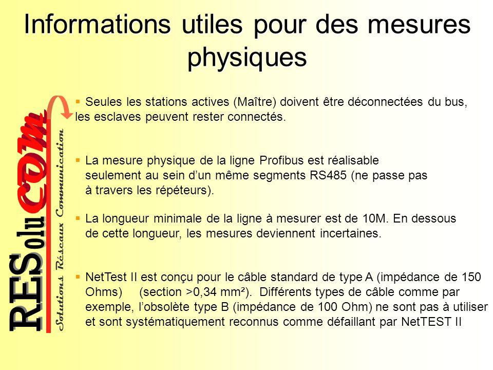 Informations utiles pour des mesures physiques