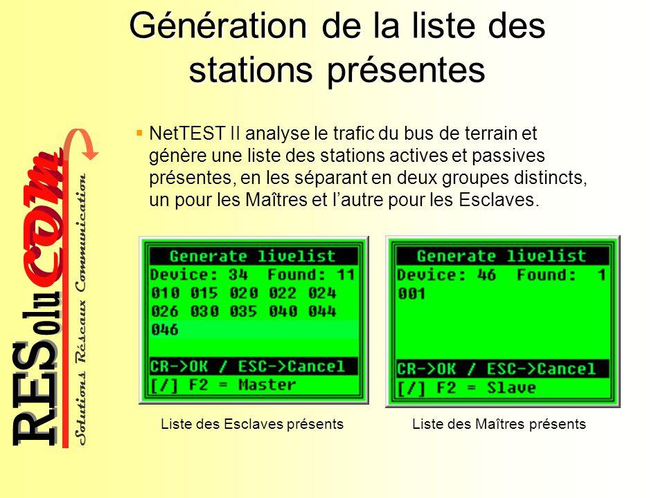 Génération de la liste des stations présentes