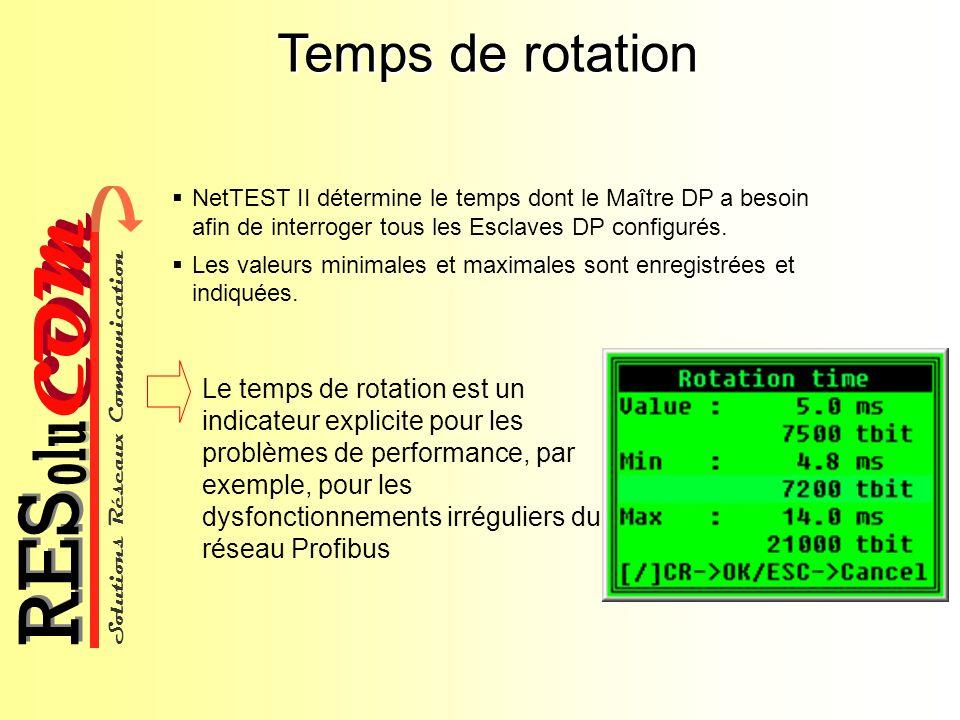Temps de rotation NetTEST II détermine le temps dont le Maître DP a besoin afin de interroger tous les Esclaves DP configurés.