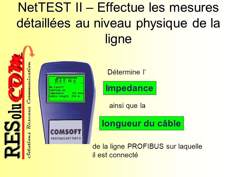 NetTEST II – Effectue les mesures détaillées au niveau physique de la ligne
