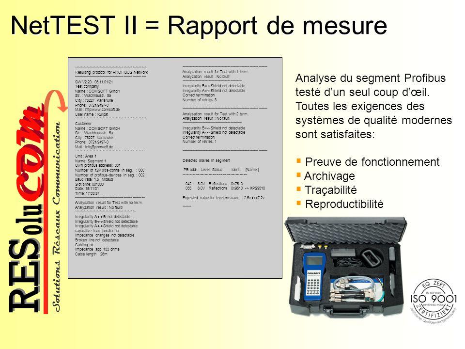 NetTEST II = Rapport de mesure