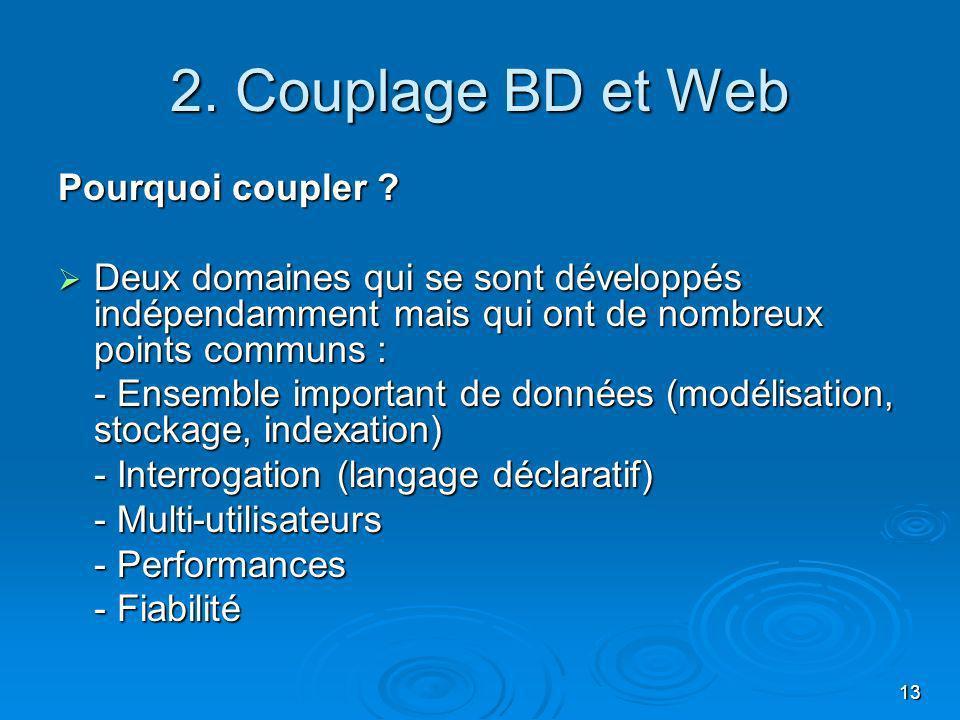 2. Couplage BD et Web Pourquoi coupler