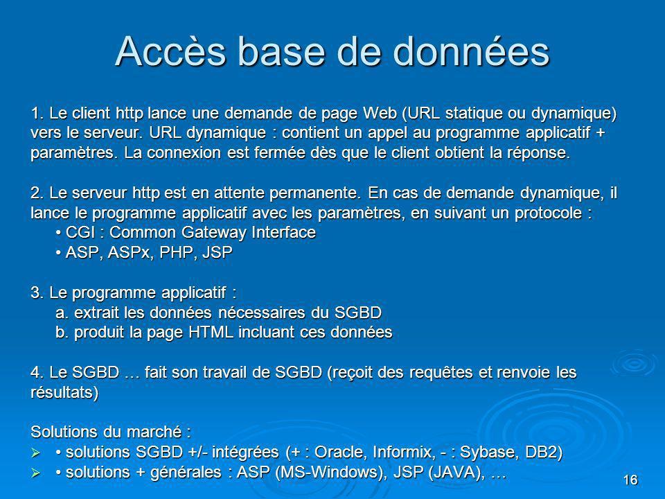 Accès base de données 1. Le client http lance une demande de page Web (URL statique ou dynamique)