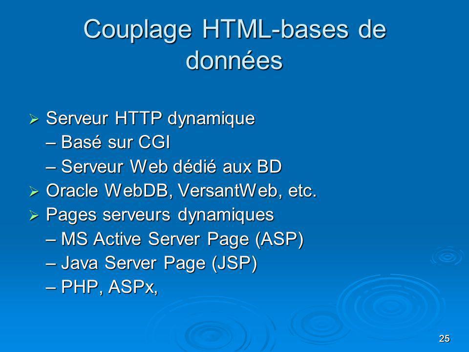 Couplage HTML-bases de données